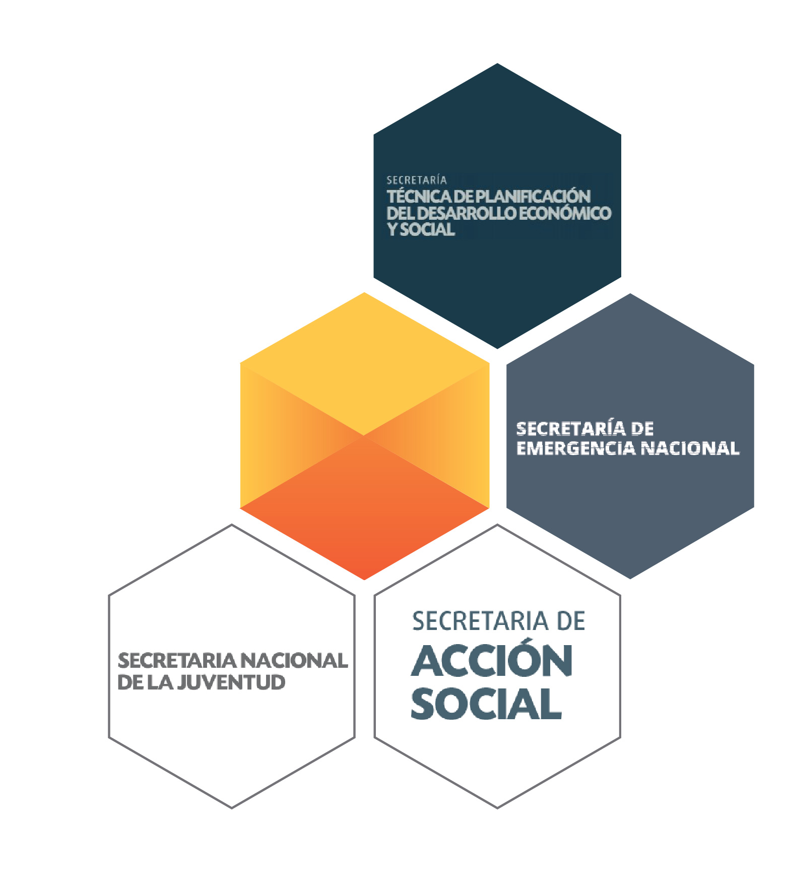 Secretaría de la Juventud, Secretaria de Acción Social imagen