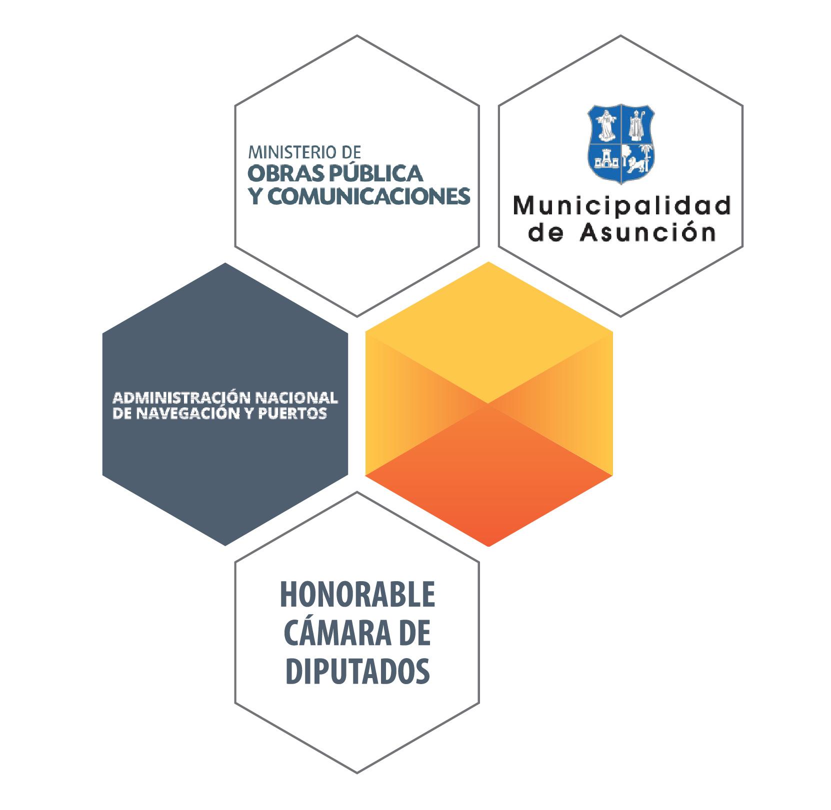 Obras Públicas, Municipalidad de Asunción imagen