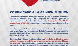 Comunicado a la opinión pública: 10433 trabajadores culturales se registraron en Téra